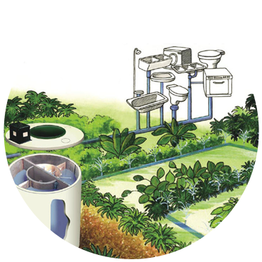 Wastewater Treatment Systems Australia By Biocycle